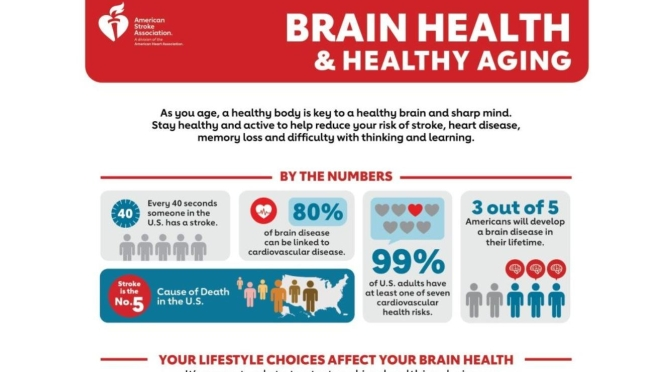 Infographic: Brain Health, Strokes & Healthy Aging