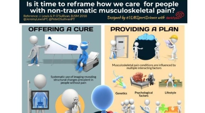 Infographic: Reframing Care For Non-Traumatic Musculoskeletal Pain