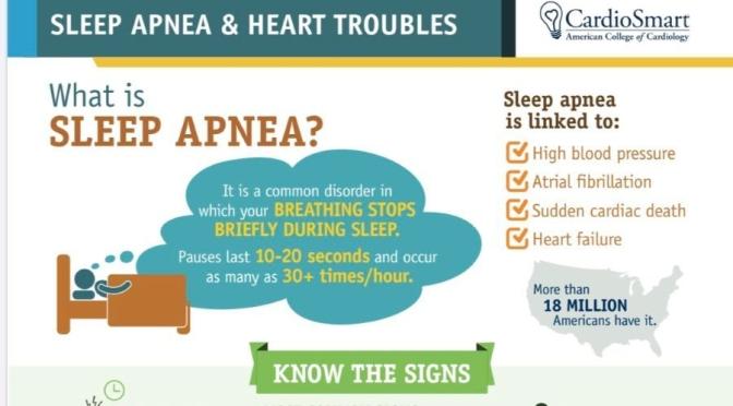 "Health Infographics: ""What Is Sleep Apnea"""