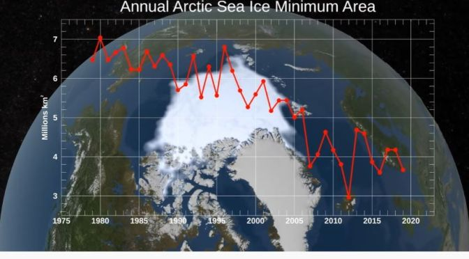 Environment Videos: NASA Reports Rising Arctic Temps, Low Sea Ice In 2020
