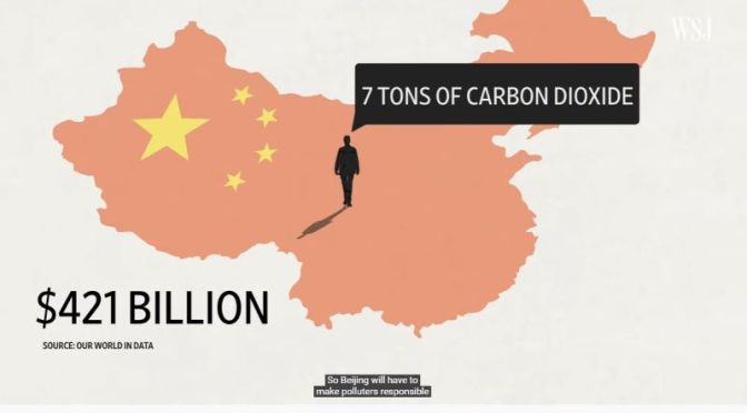Energy Economics: How China Plans To Go Carbon Neutral By 2060 (Video)