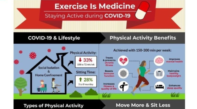 Covid-19 Infographic: 'Exercise Is Medicine' (BMJ)