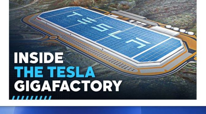 Electric Vehicles: 'Inside Tesla Gigafactory' (Video)