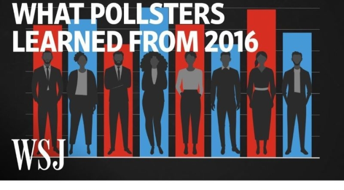Political Investigations: 'What Pollsters Learned From 2016' (WSJ Video)