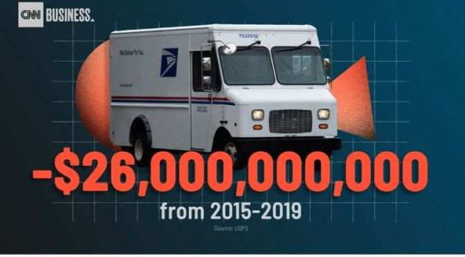 Business: 'Why The USPS Loses Money' (CNN Video)