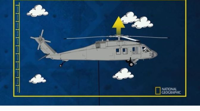 Aircraft: 'Science Of How Helicopters Fly' (Video)