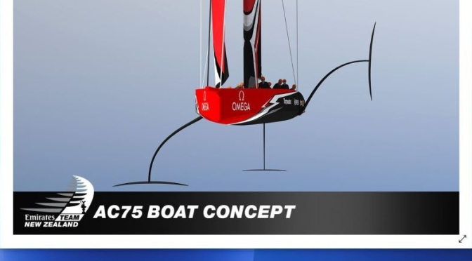 Sailboat Racing: The Spectacular Technology Behind The 'America's Cup AC75 Monohulls' (Video)