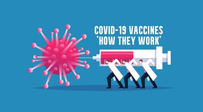 Covid-19: 'How Vaccines Work' (Yale Medicine)