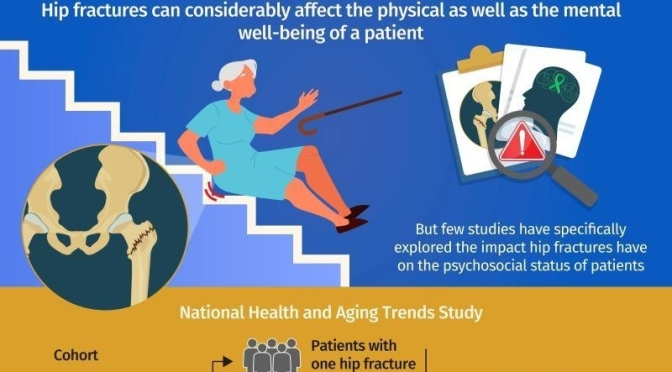 Infographic: Physical & Mental Impact Of Hip Fractures On The Elderly