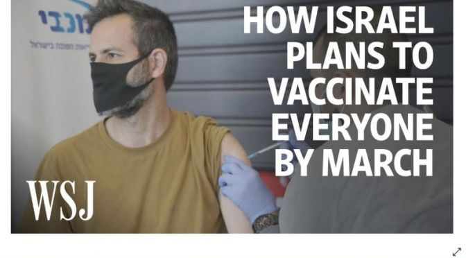 Covid-19: 'How Israel Will Vaccinate Entire Country By March' (WSJ Video)