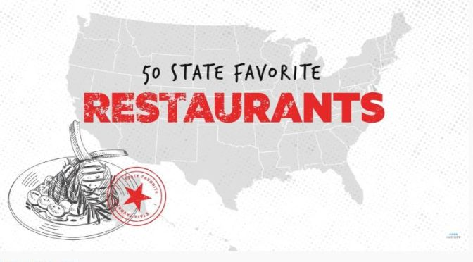 Food & Dining: The Most Iconinc Restaurants In All Fifty States (Video)