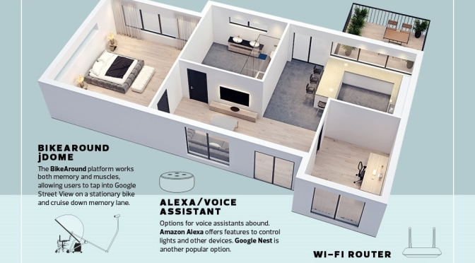 Infographic: 'High-Tech Homes For Active Seniors'