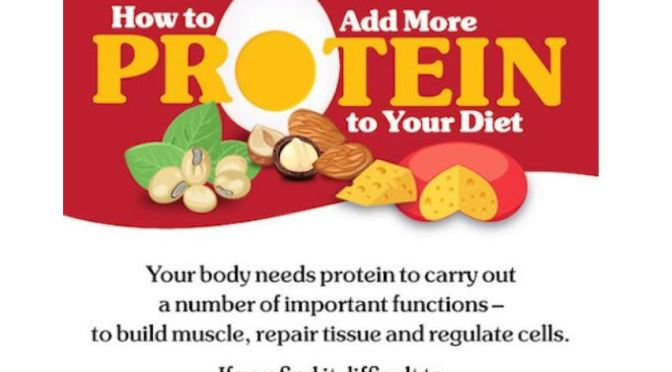 Infographic: 'How To Add More Protein To Your Diet'