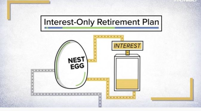 Retirement: How To Get To $75K/Yr In Passive Income