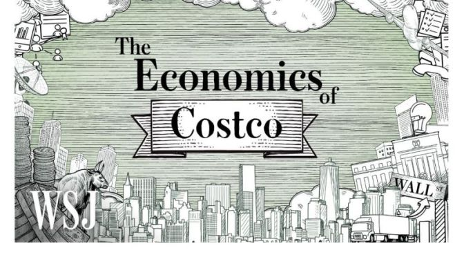 Analysis: What Makes 'Costco' So Successful