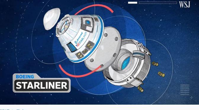Analysis: Boeing Starliner Space Program (Video)