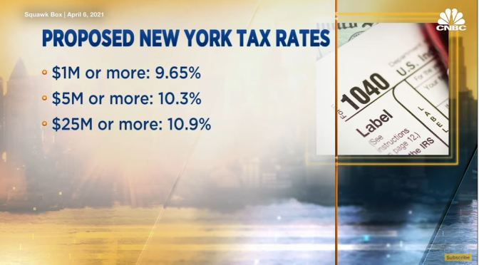 Analysis: Do The Wealthy Flee Higher Tax States?