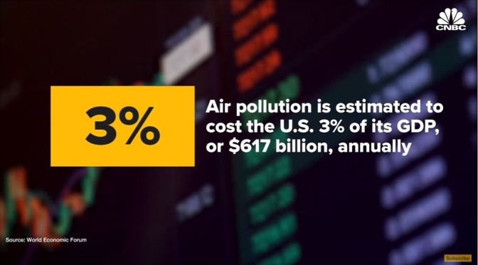 Analysis: The High Costs Of Air Pollution In The U.S.