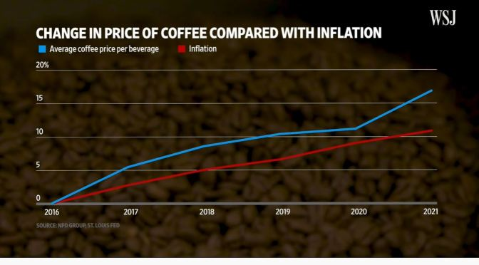 Analysis: Why Coffee Is Getting More Expensive