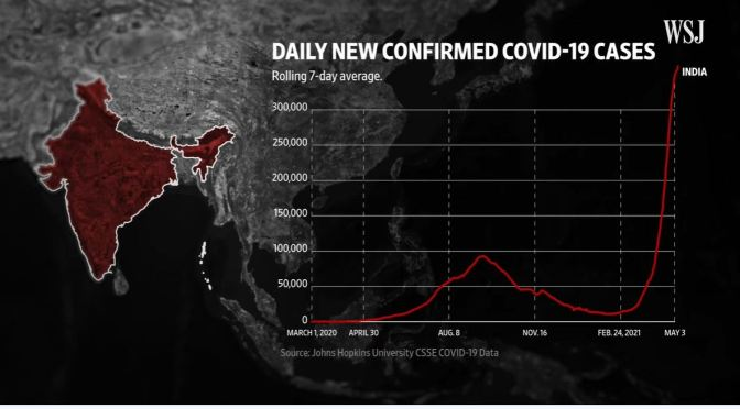 Covid-19: Global Impact Of India's Case Surge (Video)