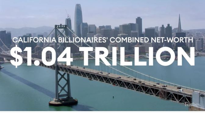 Wealth In 2021: U.S. States With Most Billionaires