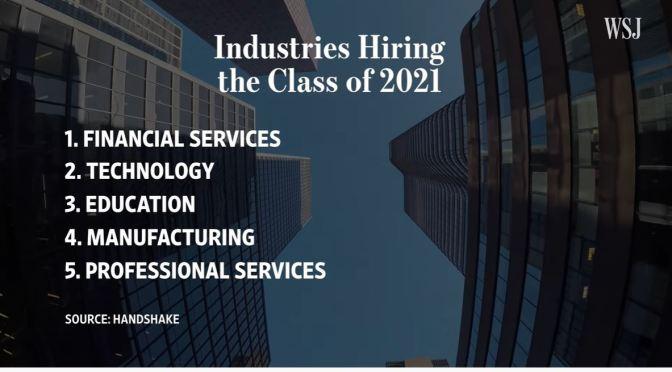 Analysis: The Job Market That Awaits 2021 Grads
