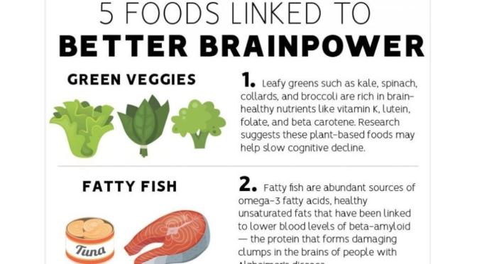 Infographic: 5 Foods To Improve Brainpower
