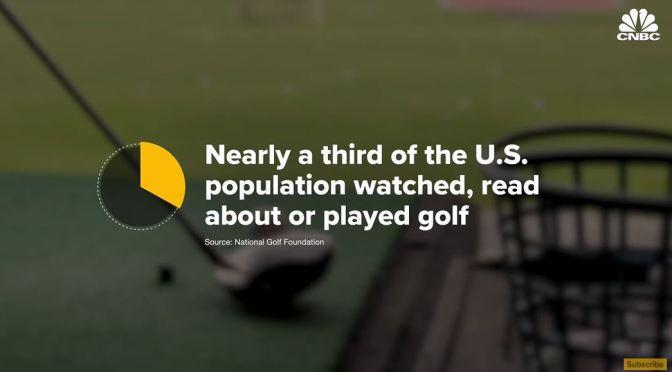 Analysis: The Business & Profitability Of Golf