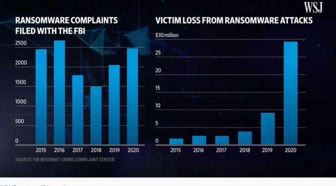 Ransomware: Its Rise And How The U.S. Is Fighting It