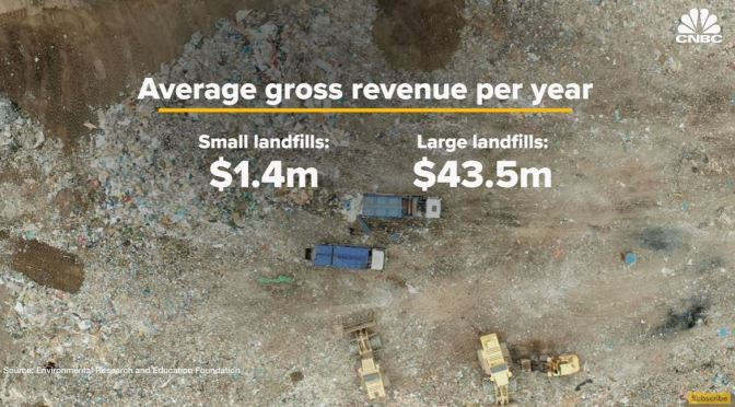 Analysis: How Landfills Make Millions From Trash