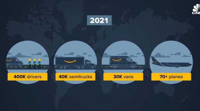 Analysis: How Amazon Is Taking On Fedex & UPS