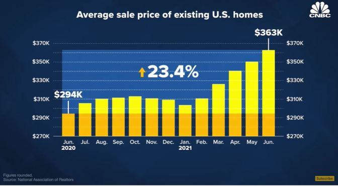 Analysis: Is America In Another Housing Bubble?