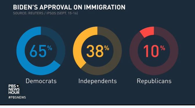 Political Views: Brooks & Capehart On Immigration, Biden's Approval Ratings