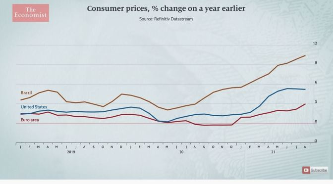 Analysis: Higher Inflation – Is It Cause For Concern?