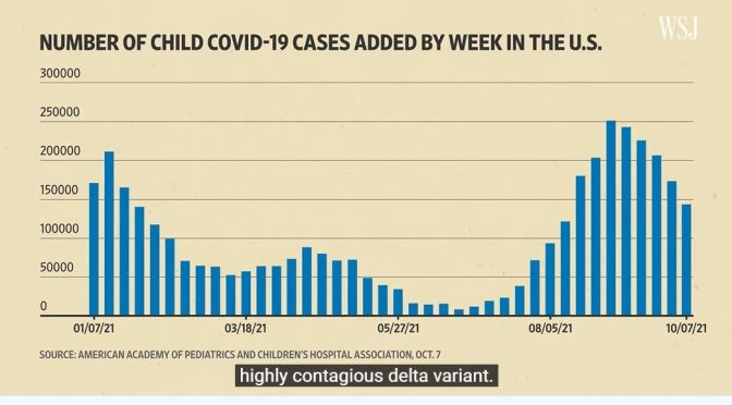 Covid-19: Vaccine For Children Nears Approval